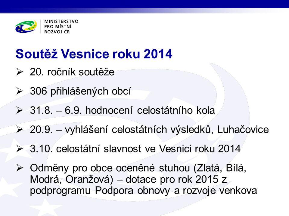  20. ročník soutěže  306 přihlášených obcí  31.8. – 6.9. hodnocení celostátního kola  20.9. – vyhlášení celostátních výsledků, Luhačovice  3.10.
