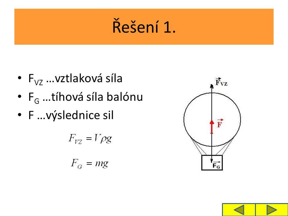 Řešení 1. F VZ …vztlaková síla F G …tíhová síla balónu F …výslednice sil