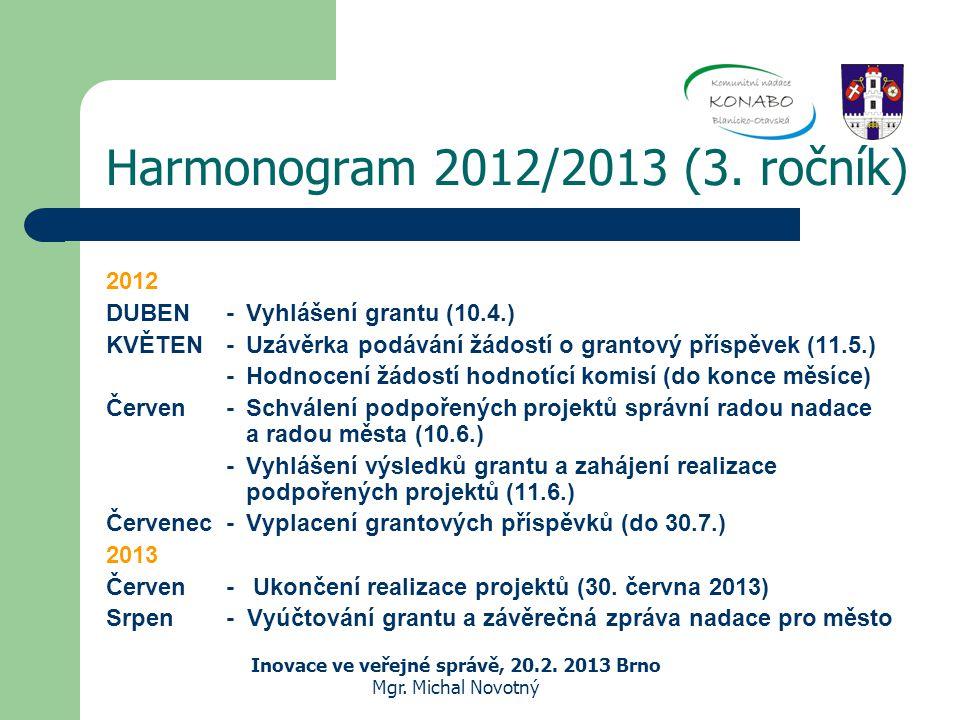 Harmonogram 2012/2013 (3.
