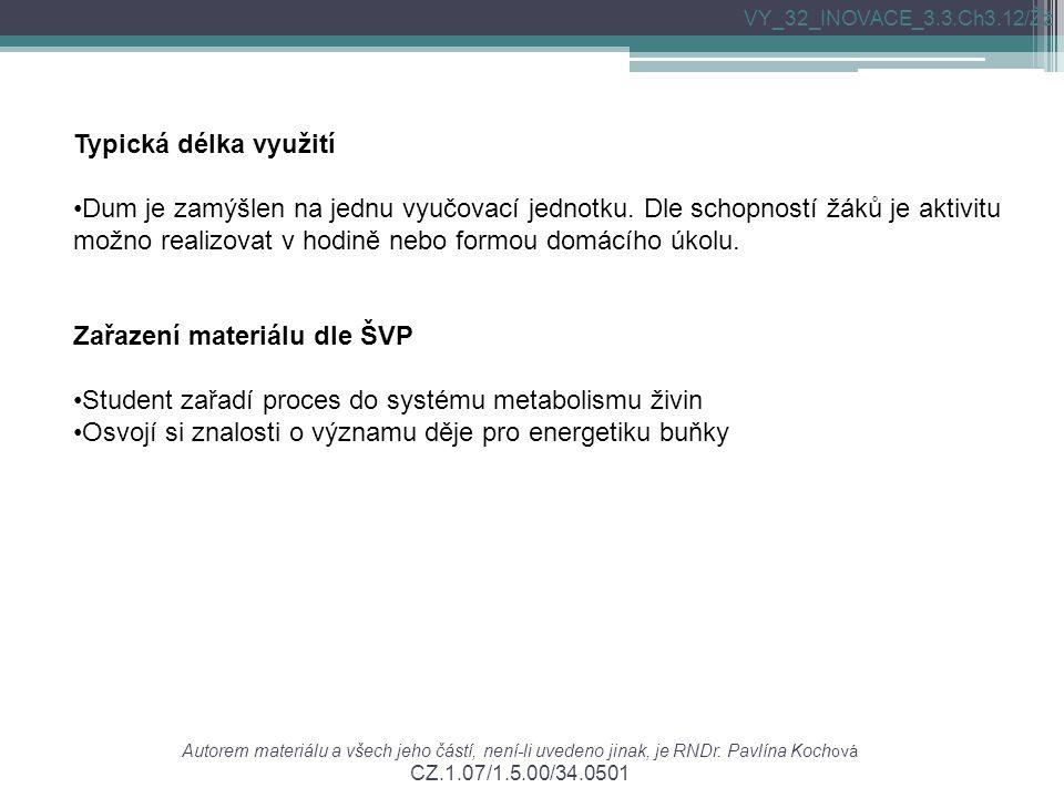 Autorem materiálu a všech jeho částí, není-li uvedeno jinak, je RNDr. Pavlína Koch ová CZ.1.07/1.5.00/34.0501 Typická délka využití Dum je zamýšlen na