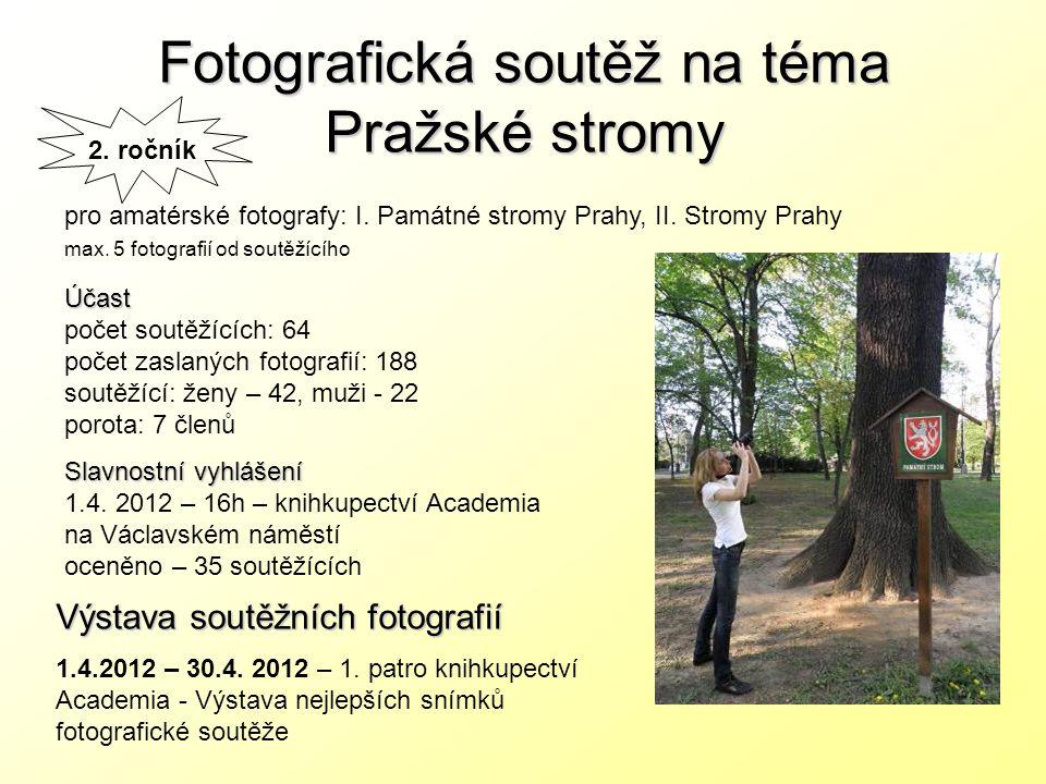 Fotografická soutěž na téma Pražské stromy 2.