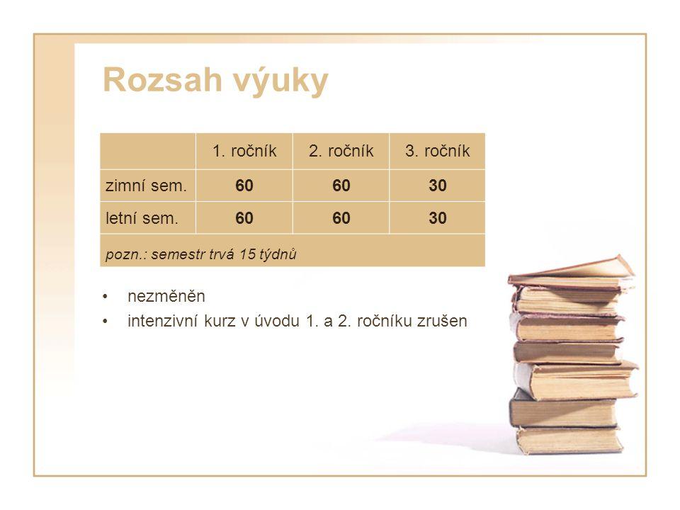 Rozsah výuky nezměněn intenzivní kurz v úvodu 1. a 2.