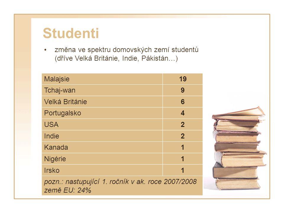 Studenti přibližně trojnásobek přijímaných do 1. ročníku oproti 2002 Malajsie19 Tchaj-wan9 Velká Británie6 Portugalsko4 USA2 Indie2 Kanada1 Nigérie1 I