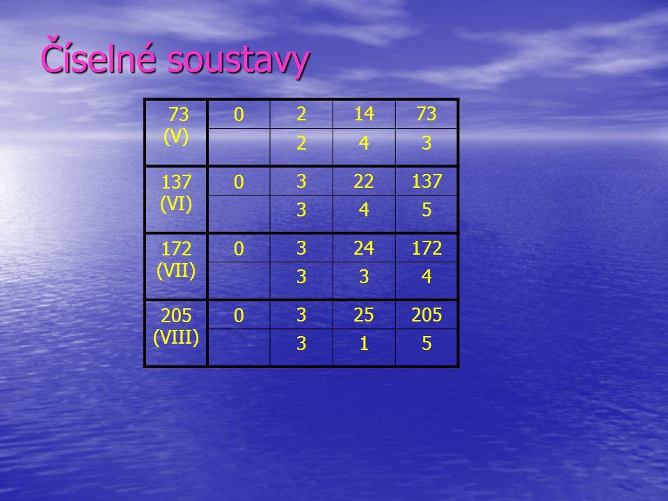 73 (V) 021473 243 137 (VI) 0322137 345 172 (VII) 0324172 334 205 (VIII) 0325205 315 Číselné soustavy