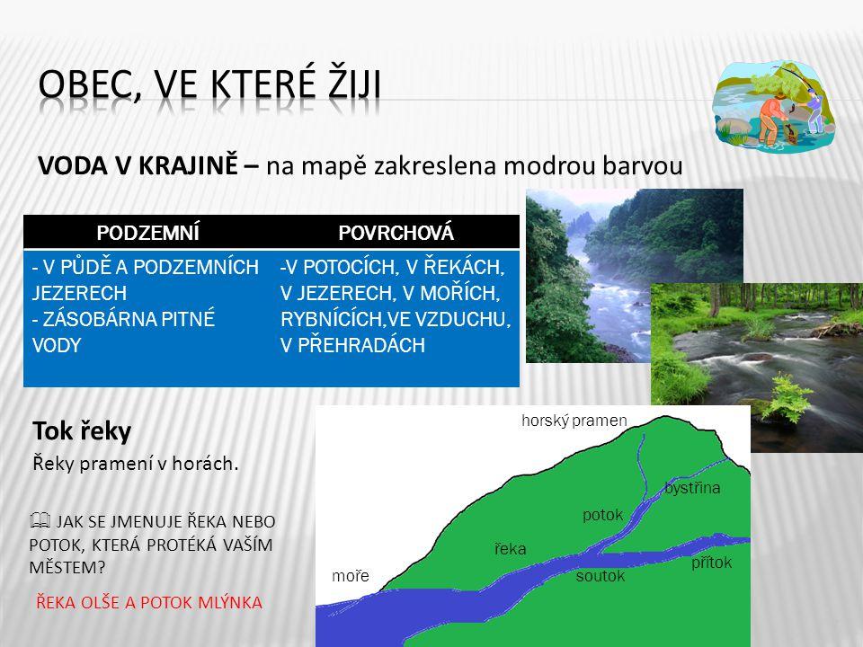 VODA V KRAJINĚ – na mapě zakreslena modrou barvou 7 PODZEMNÍPOVRCHOVÁ - V PŮDĚ A PODZEMNÍCH JEZERECH - ZÁSOBÁRNA PITNÉ VODY -V POTOCÍCH, V ŘEKÁCH, V J