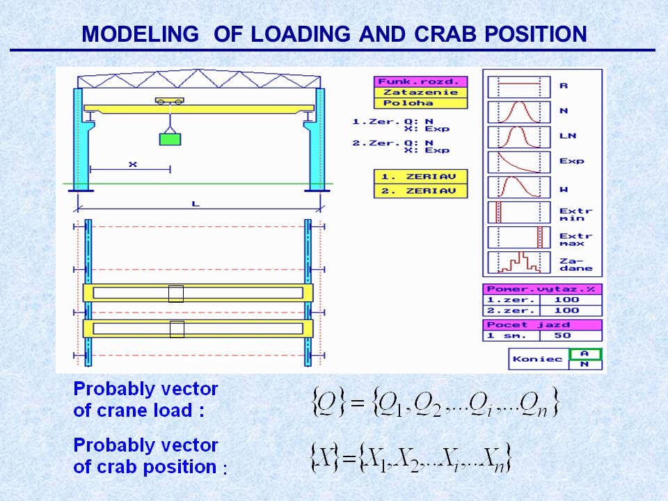 MODELING OF LOADING AND CRAB POSITION