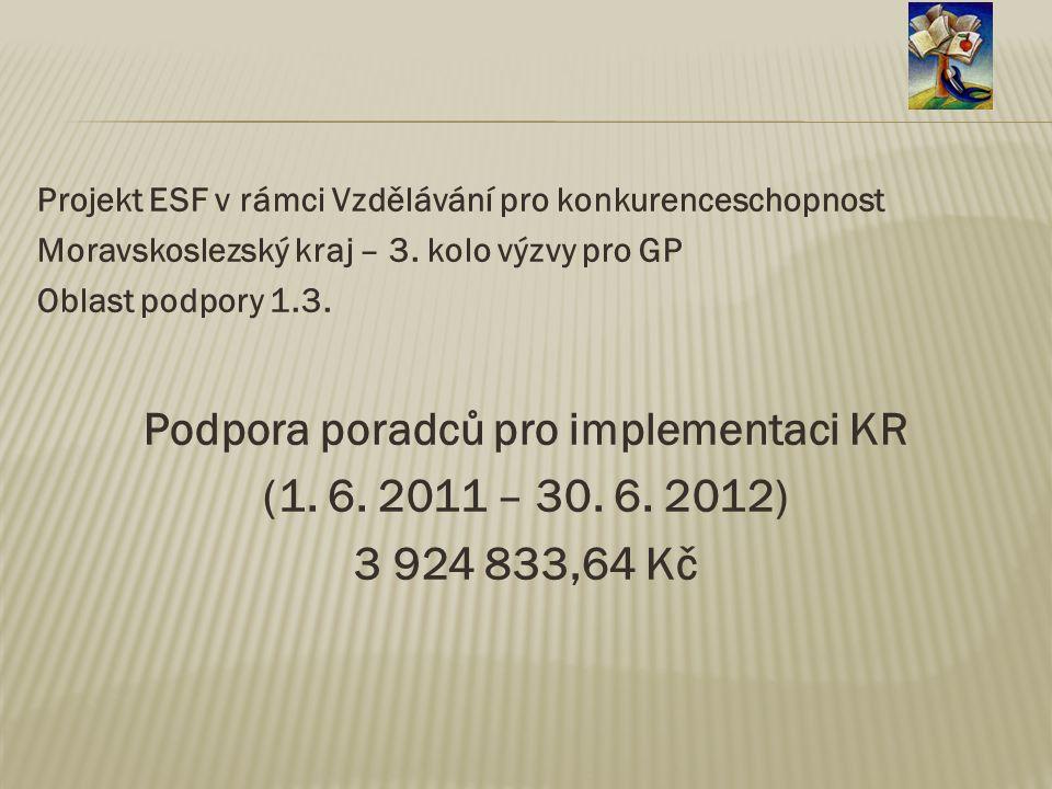 Projekt ESF v rámci Vzdělávání pro konkurenceschopnost Moravskoslezský kraj – 3. kolo výzvy pro GP Oblast podpory 1.3. Podpora poradců pro implementac