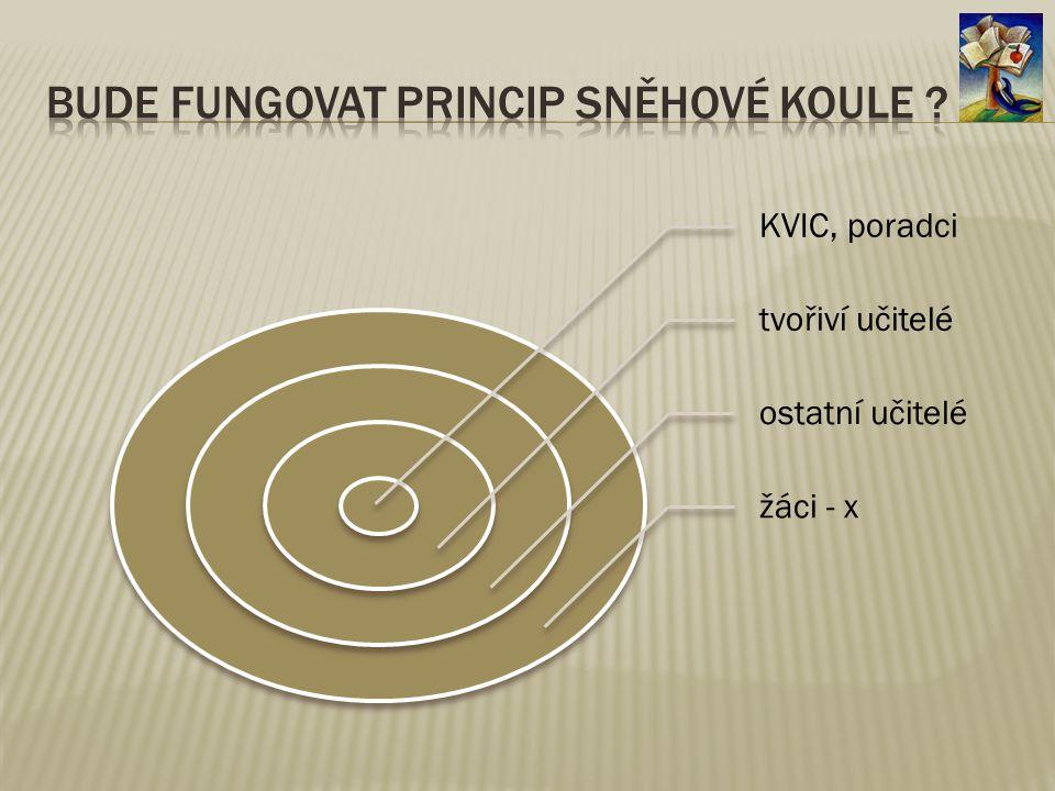 KVIC, poradci tvořiví učitelé ostatní učitelé žáci - x