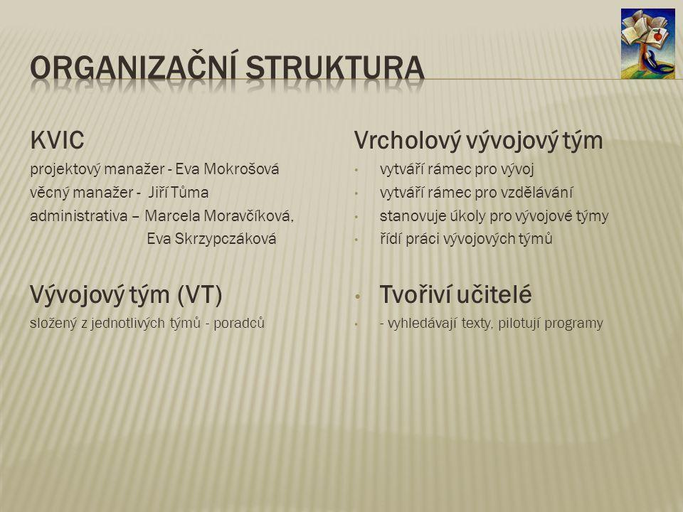 KVIC projektový manažer - Eva Mokrošová věcný manažer - Jiří Tůma administrativa – Marcela Moravčíková, Eva Skrzypczáková Vývojový tým (VT) složený z