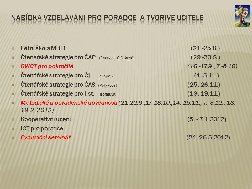  Letní škola MBTI (21.-25.8.)  Čtenářské strategie pro ČAP (Dvorská, Olšáková) (29.-30.8.)  RWCT pro pokročilé (16.-17.9., 7.-8.10)  Čtenářské str