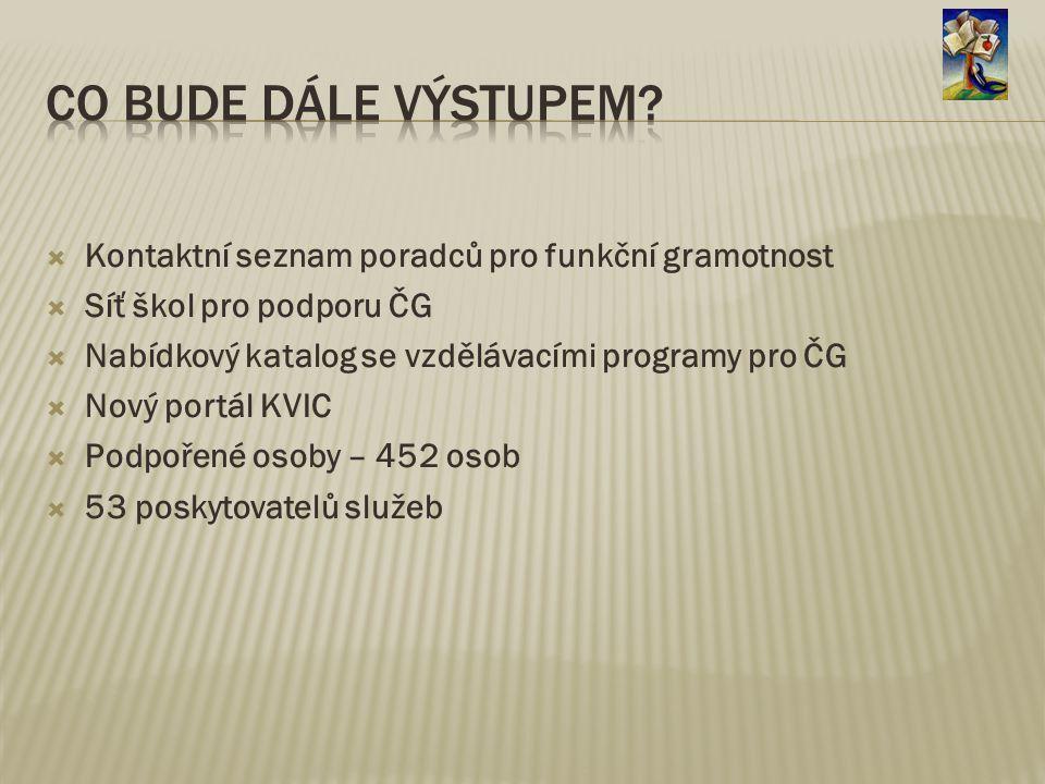  Kontaktní seznam poradců pro funkční gramotnost  Síť škol pro podporu ČG  Nabídkový katalog se vzdělávacími programy pro ČG  Nový portál KVIC  P