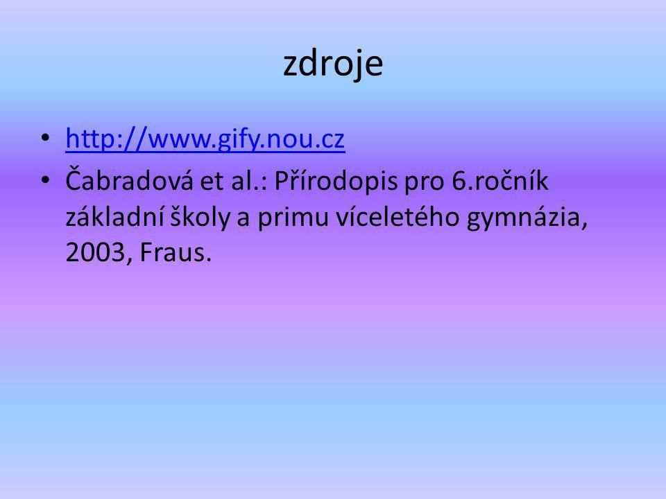 zdroje http://www.gify.nou.cz Čabradová et al.: Přírodopis pro 6.ročník základní školy a primu víceletého gymnázia, 2003, Fraus.