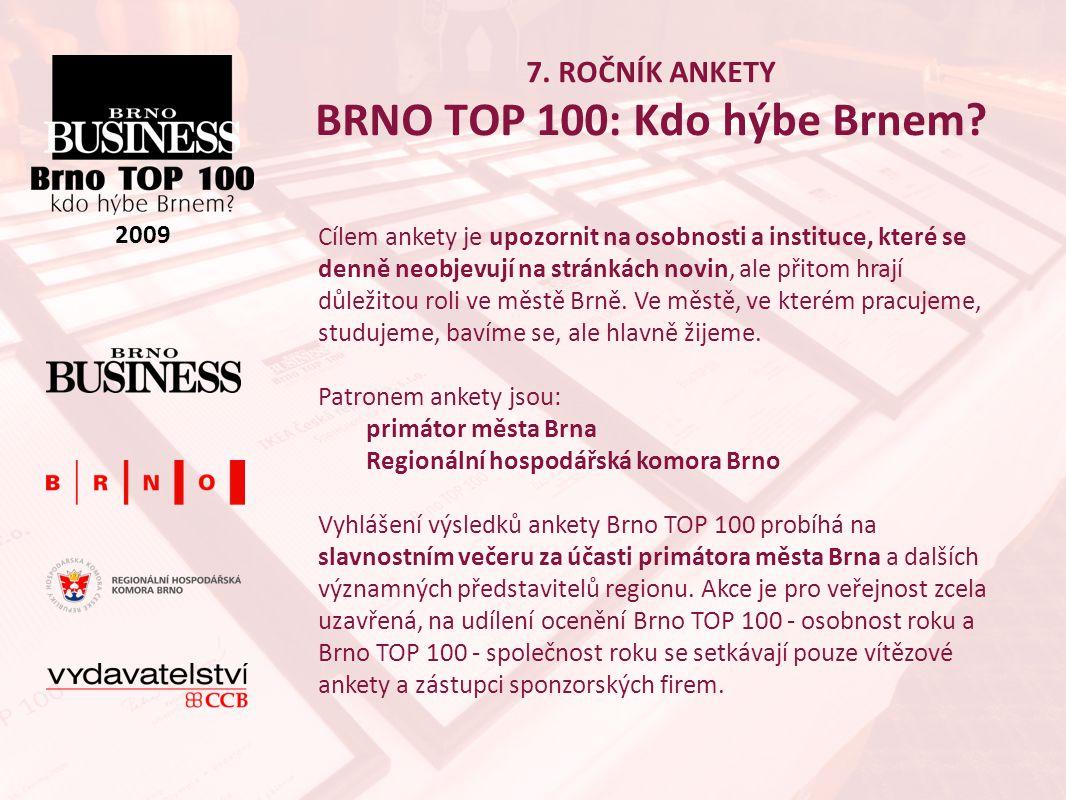 7. ROČNÍK ANKETY BRNO TOP 100: Kdo hýbe Brnem.
