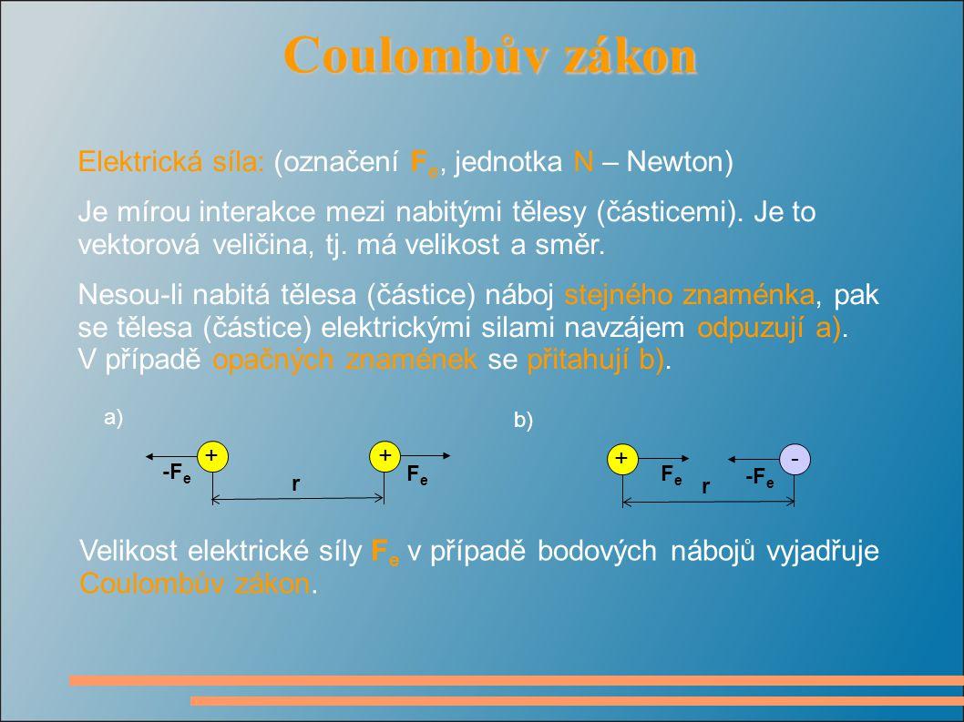 FeFe -F e Coulombův zákon Coulombův zákon Elektrická síla: (označení F e, jednotka N – Newton) Je mírou interakce mezi nabitými tělesy (částicemi).