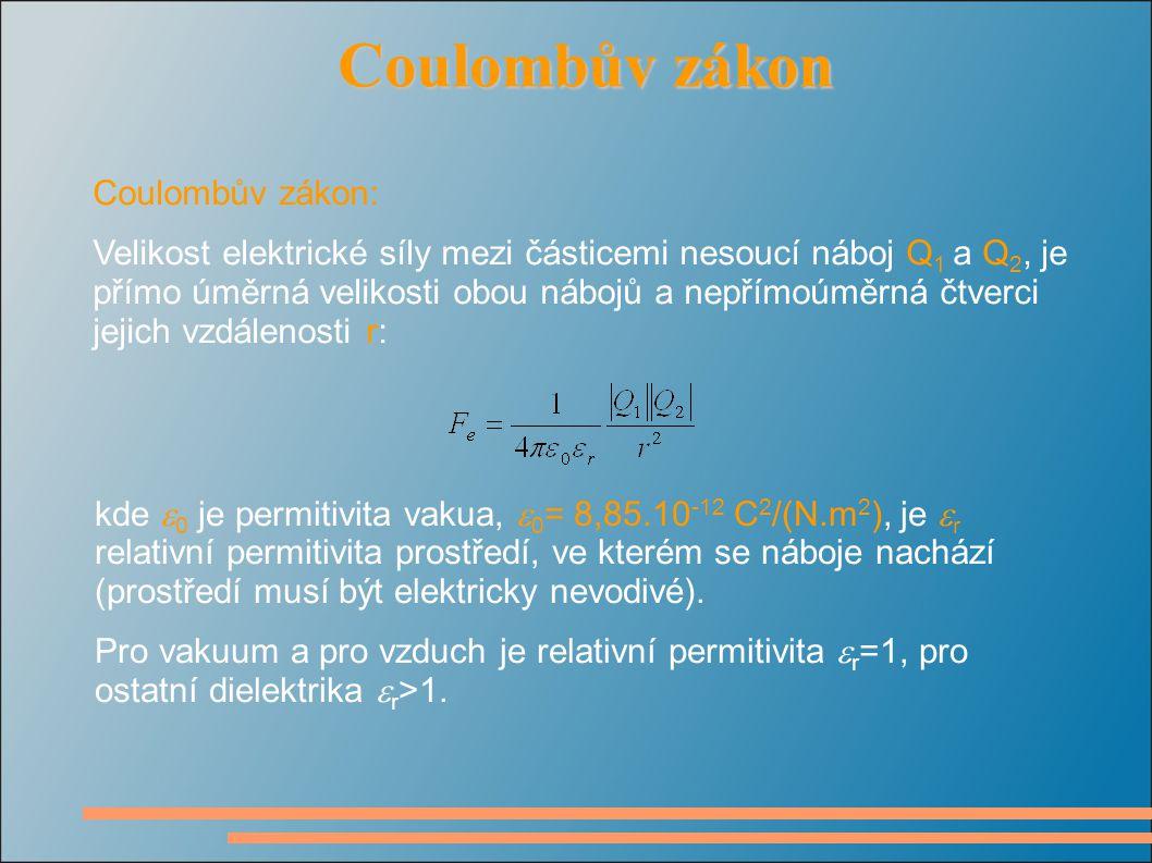 Coulombův zákon Coulombův zákon Coulombův zákon: Velikost elektrické síly mezi částicemi nesoucí náboj Q 1 a Q 2, je přímo úměrná velikosti obou nábojů a nepřímoúměrná čtverci jejich vzdálenosti r: kde  0 je permitivita vakua,  0 = 8,85.10 -12 C 2 /(N.m 2 ), je  r relativní permitivita prostředí, ve kterém se náboje nachází (prostředí musí být elektricky nevodivé).