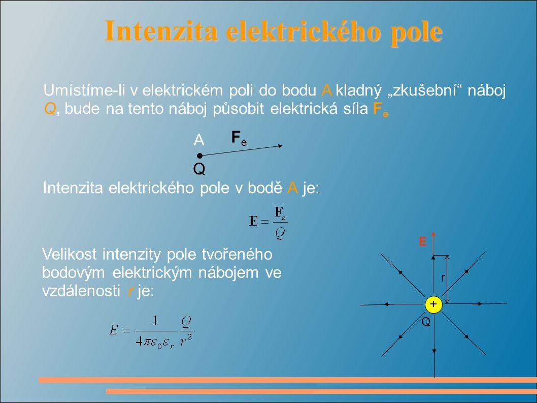 """Intenzita elektrického pole Intenzita elektrického pole Umístíme-li v elektrickém poli do bodu A kladný """"zkušební náboj Q, bude na tento náboj působit elektrická síla F e Q A FeFe Intenzita elektrického pole v bodě A je: Velikost intenzity pole tvořeného bodovým elektrickým nábojem ve vzdálenosti r je: + r E Q"""