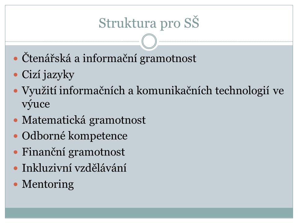 Struktura pro SŠ Čtenářská a informační gramotnost Cizí jazyky Využití informačních a komunikačních technologií ve výuce Matematická gramotnost Odborn