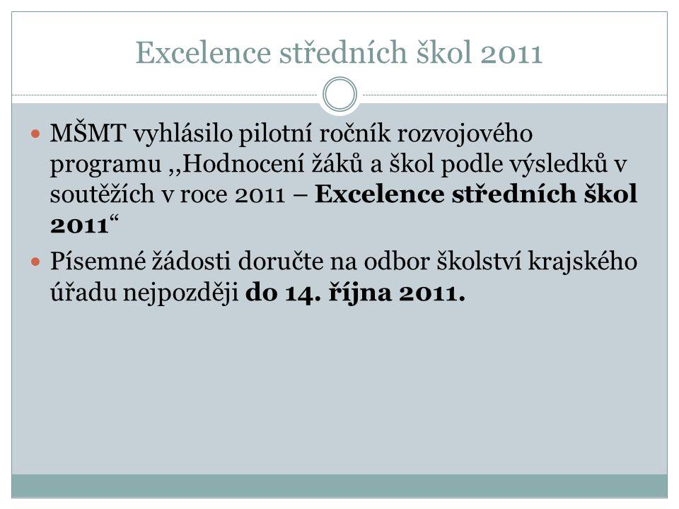 Excelence středních škol 2011 MŠMT vyhlásilo pilotní ročník rozvojového programu,,Hodnocení žáků a škol podle výsledků v soutěžích v roce 2011 – Excel