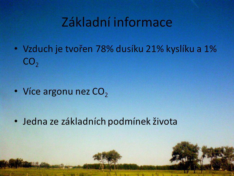 Základní informace Vzduch je tvořen 78% dusíku 21% kyslíku a 1% CO 2 Více argonu nez CO 2 Jedna ze základních podmínek života