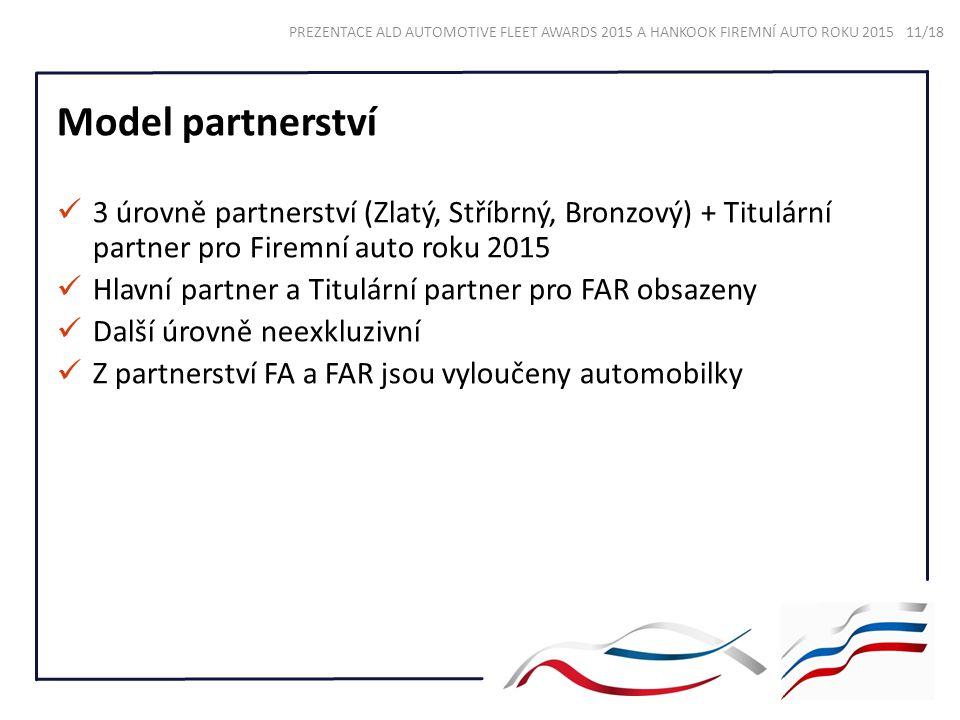 Model partnerství 3 úrovně partnerství (Zlatý, Stříbrný, Bronzový) + Titulární partner pro Firemní auto roku 2015 Hlavní partner a Titulární partner p