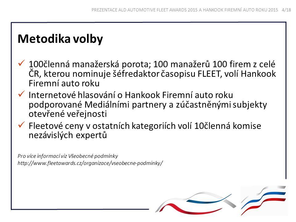 Metodika volby 100členná manažerská porota; 100 manažerů 100 firem z celé ČR, kterou nominuje šéfredaktor časopisu FLEET, volí Hankook Firemní auto ro
