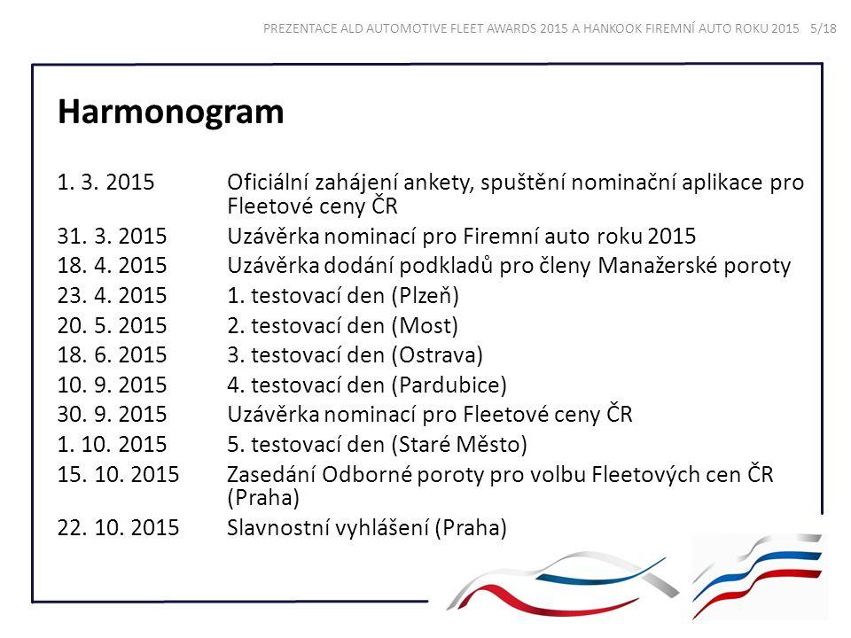 Harmonogram 1. 3. 2015Oficiální zahájení ankety, spuštění nominační aplikace pro Fleetové ceny ČR 31. 3. 2015Uzávěrka nominací pro Firemní auto roku 2