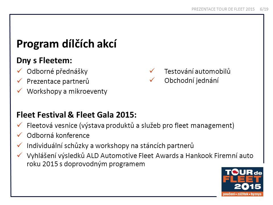 Program dílčích akcí Dny s Fleetem: Odborné přednášky Prezentace partnerů Workshopy a mikroeventy Fleet Festival & Fleet Gala 2015: Fleetová vesnice (výstava produktů a služeb pro fleet management) Odborná konference Individuální schůzky a workshopy na stáncích partnerů Vyhlášení výsledků ALD Automotive Fleet Awards a Hankook Firemní auto roku 2015 s doprovodným programem Testování automobilů Obchodní jednání PREZENTACE TOUR DE FLEET 2015 6/19