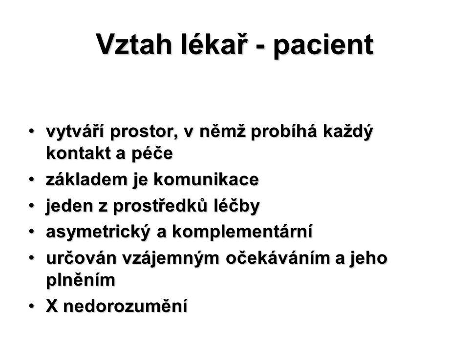 Důvody špatné spolupráce pacienta,……….