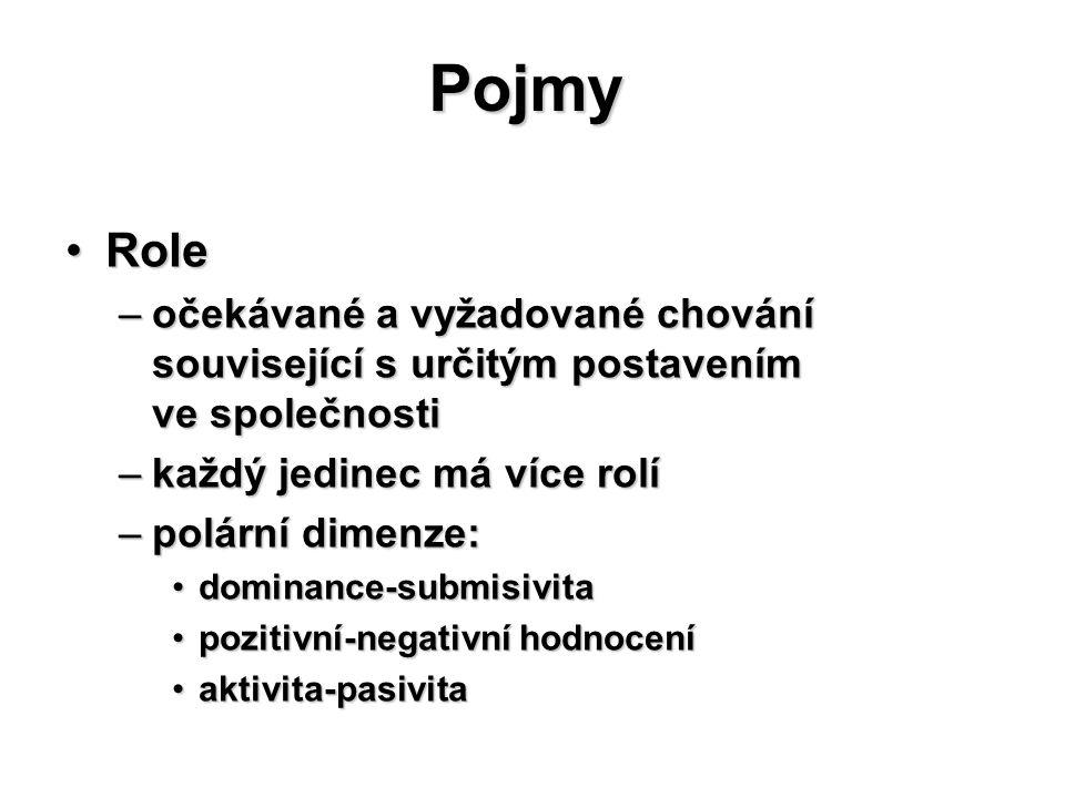 Pojmy RoleRole –očekávané a vyžadované chování související s určitým postavením ve společnosti –každý jedinec má více rolí –polární dimenze: dominance
