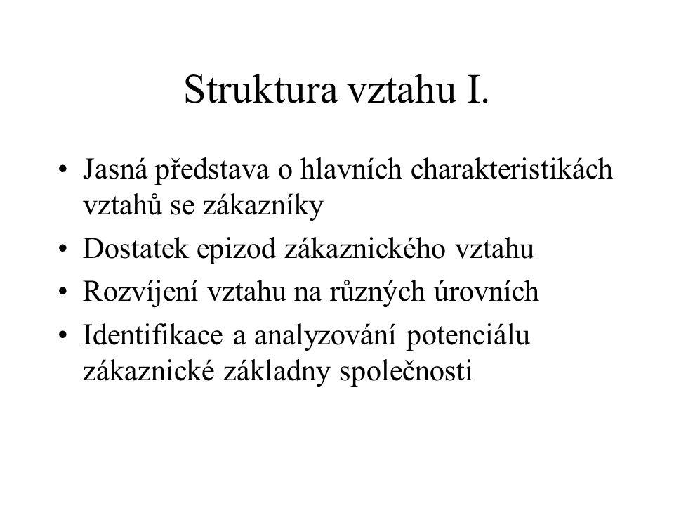 Struktura vztahu I.