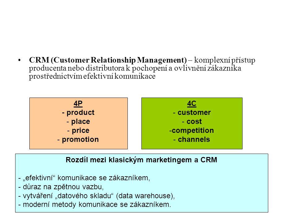 """CRM (Customer Relationship Management) – komplexní přístup producenta nebo distributora k pochopení a ovlivnění zákazníka prostřednictvím efektivní komunikace 4P - product - place - price - promotion 4C - customer - cost -competition - channels Rozdíl mezi klasickým marketingem a CRM - """"efektivní komunikace se zákazníkem, - důraz na zpětnou vazbu, - vytváření """"datového skladu (data warehouse), - moderní metody komunikace se zákazníkem."""
