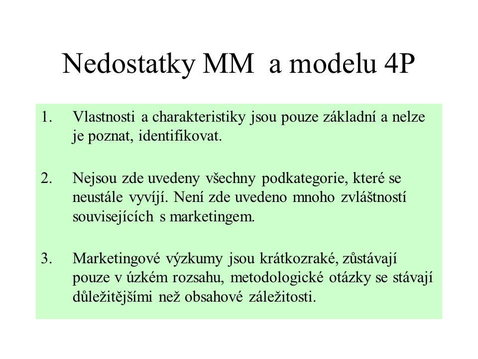 Nedostatky MM a modelu 4P 1.Vlastnosti a charakteristiky jsou pouze základní a nelze je poznat, identifikovat.