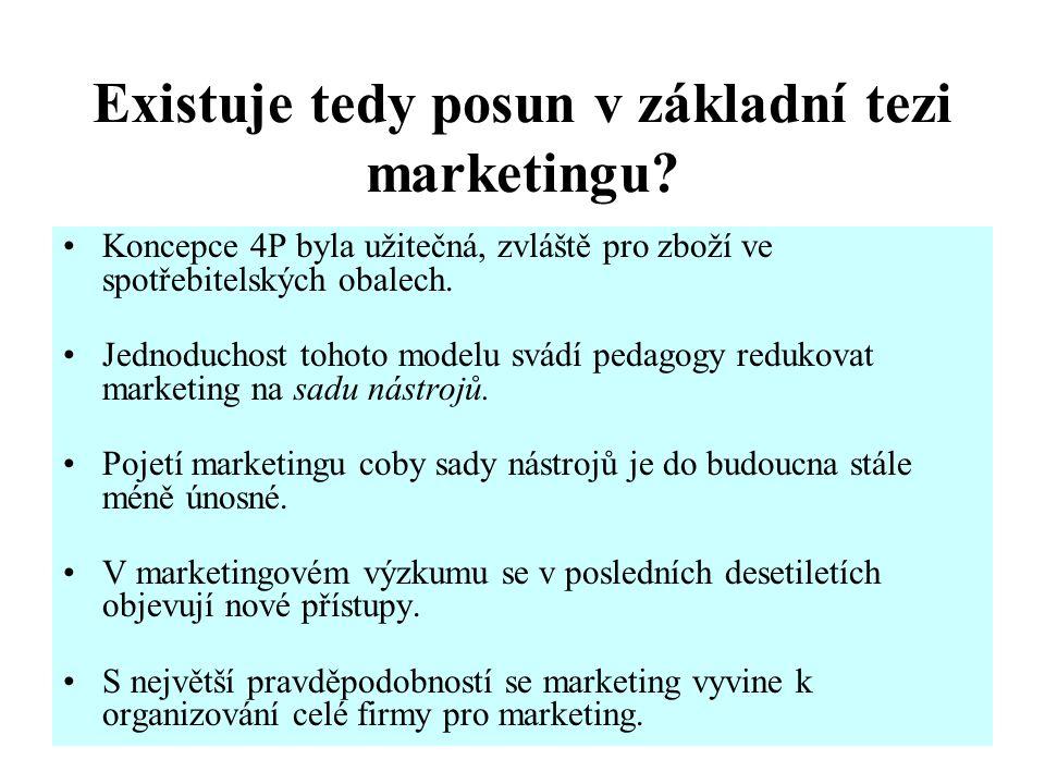 Existuje tedy posun v základní tezi marketingu.