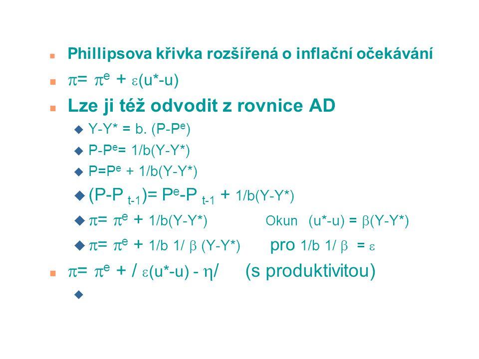 n Phillipsova křivka rozšířená o inflační očekávání n  =  e +  (u*-u) n Lze ji též odvodit z rovnice AD u Y-Y* = b. (P-P e ) u P-P e = 1/b(Y-Y*) u
