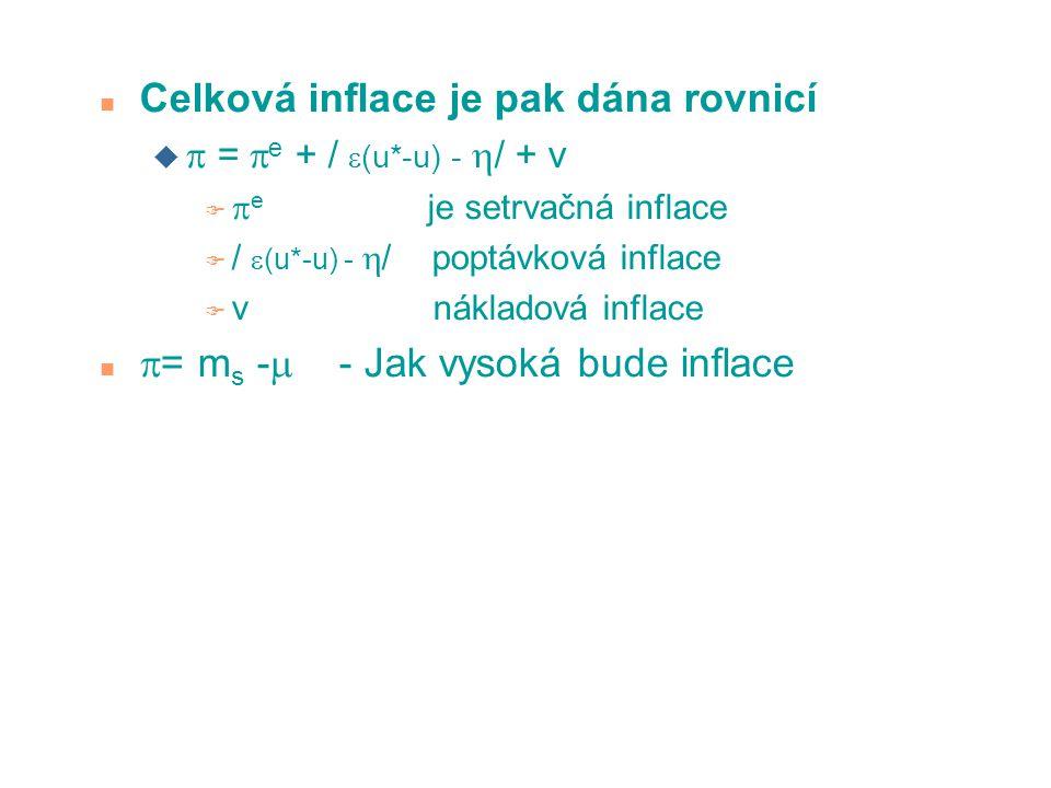 n Celková inflace je pak dána rovnicí u  =  e + /  (u*-u) -  / + v F  e je setrvačná inflace F /  (u*-u) -  / poptávková inflace F v nákladová