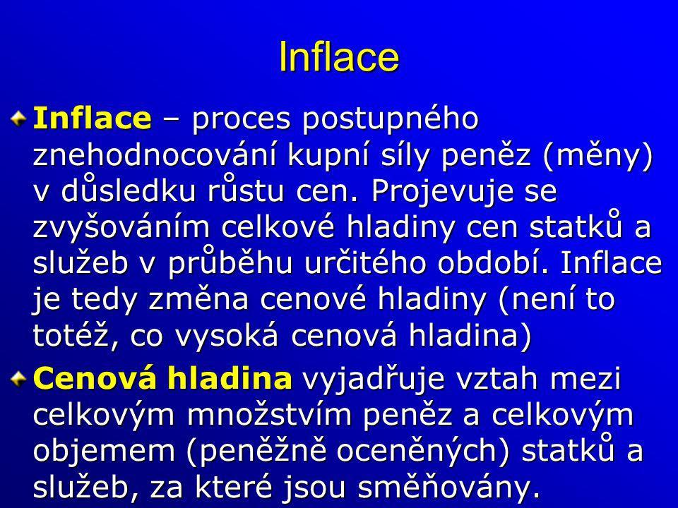 Inflace Inflace – proces postupného znehodnocování kupní síly peněz (měny) v důsledku růstu cen. Projevuje se zvyšováním celkové hladiny cen statků a