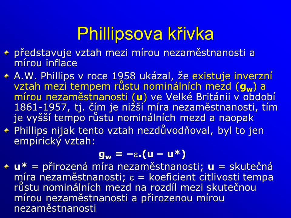 Phillipsova křivka představuje vztah mezi mírou nezaměstnanosti a mírou inflace A.W. Phillips v roce 1958 ukázal, že existuje inverzní vztah mezi temp