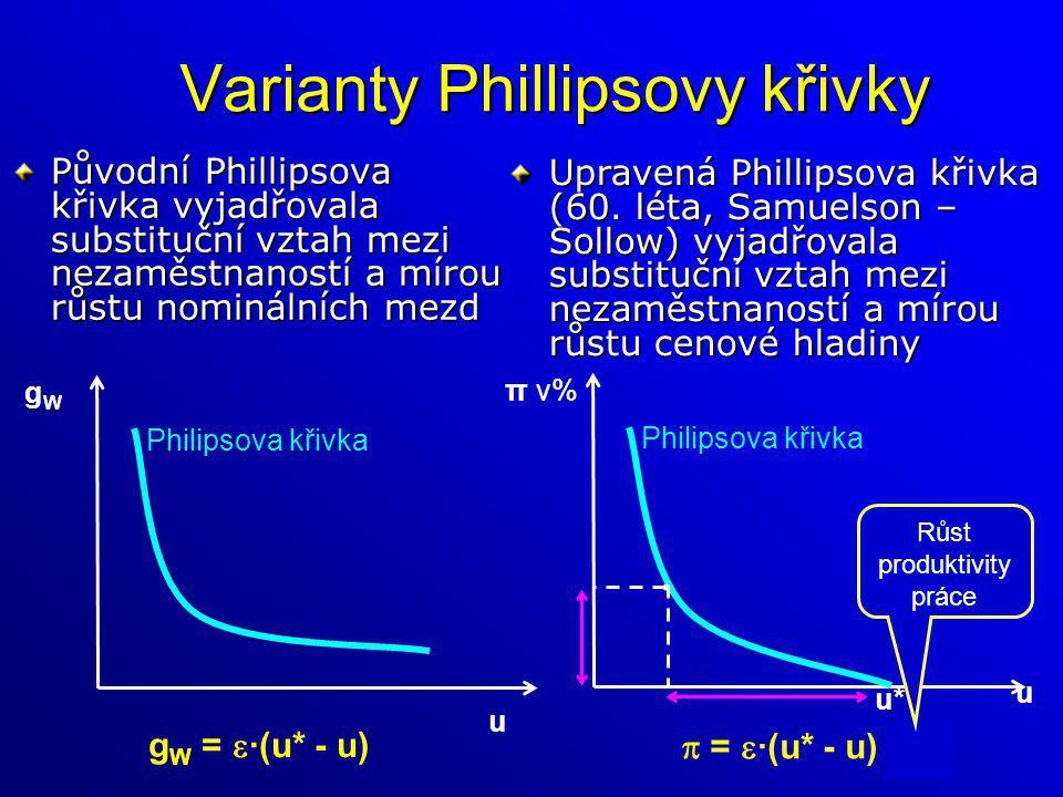 Varianty Phillipsovy křivky Původní Phillipsova křivka vyjadřovala substituční vztah mezi nezaměstnaností a mírou růstu nominálních mezd Philipsova kř