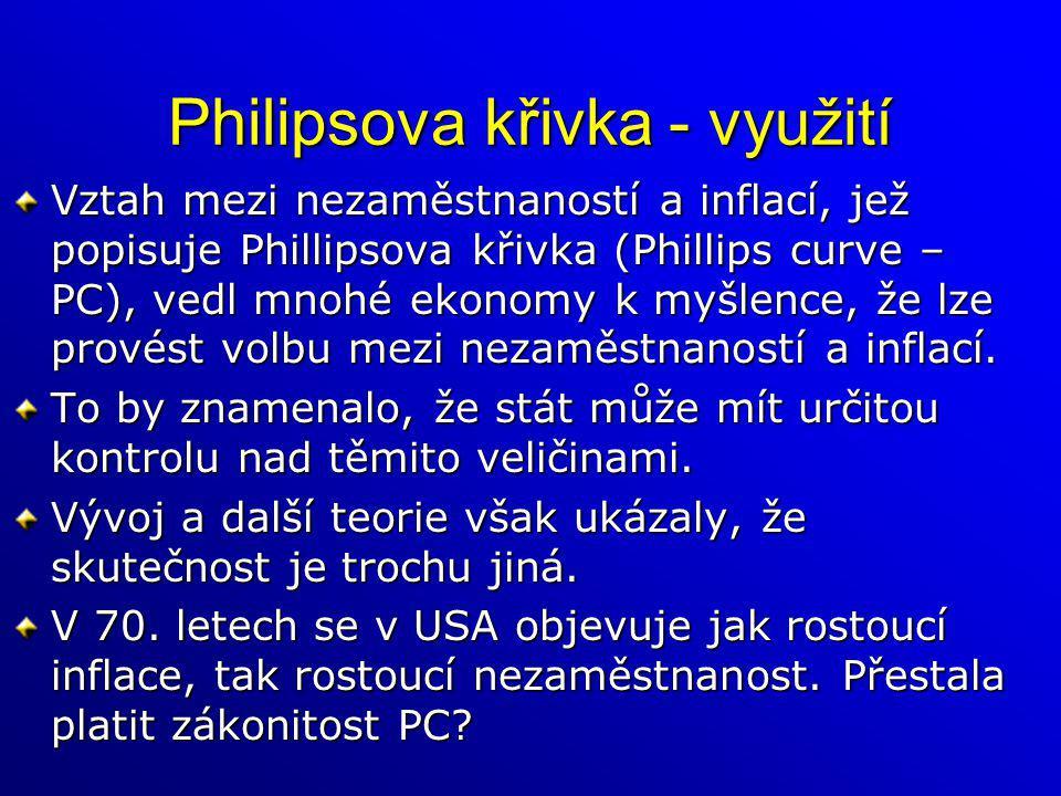 Philipsova křivka - využití Vztah mezi nezaměstnaností a inflací, jež popisuje Phillipsova křivka (Phillips curve – PC), vedl mnohé ekonomy k myšlence
