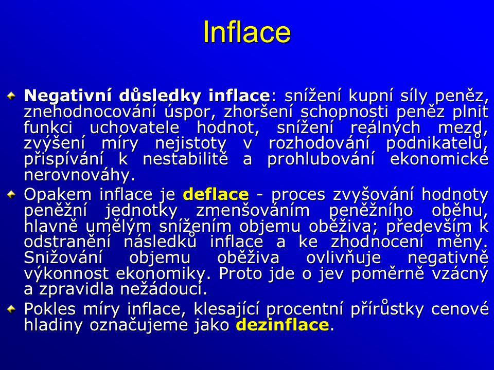 Inflace Negativní důsledky inflace: snížení kupní síly peněz, znehodnocování úspor, zhoršení schopnosti peněz plnit funkci uchovatele hodnot, snížení