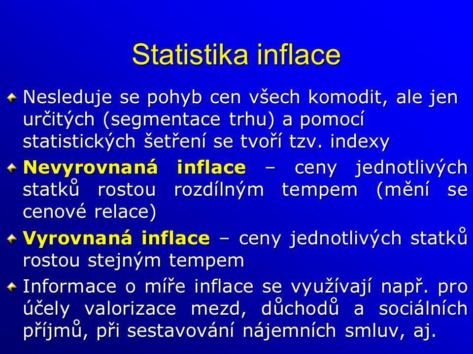 Statistika inflace Nesleduje se pohyb cen všech komodit, ale jen určitých (segmentace trhu) a pomocí statistických šetření se tvoří tzv. indexy Nevyro