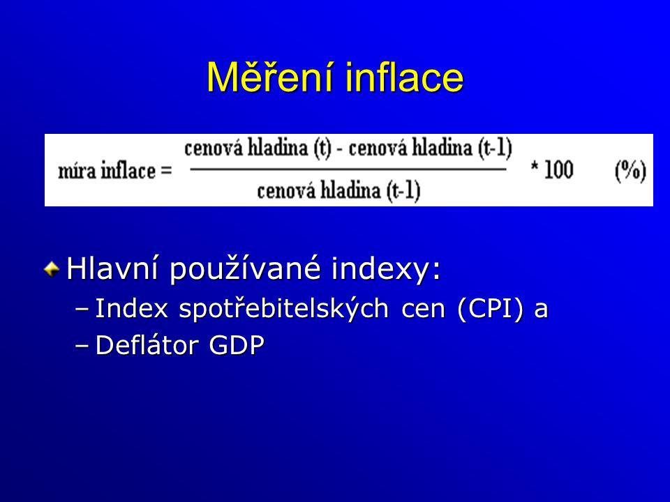 Měření inflace Hlavní používané indexy: –Index spotřebitelských cen (CPI) a –Deflátor GDP