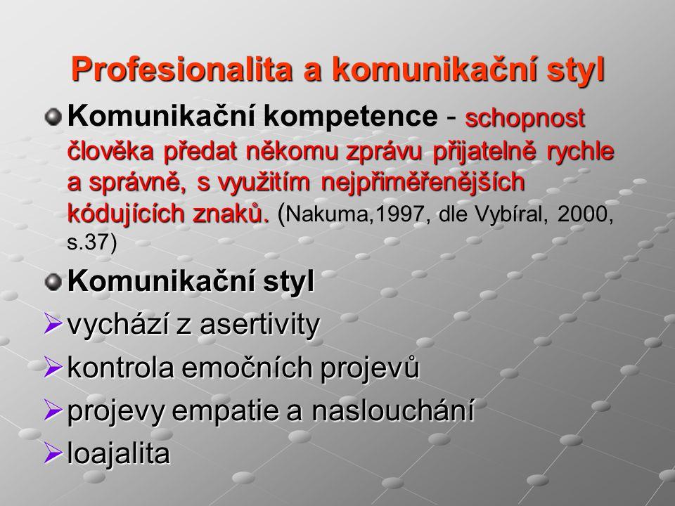 Profesionalita a komunikační styl schopnost člověka předat někomu zprávu přijatelně rychle a správně, s využitím nejpřiměřenějších kódujících znaků.