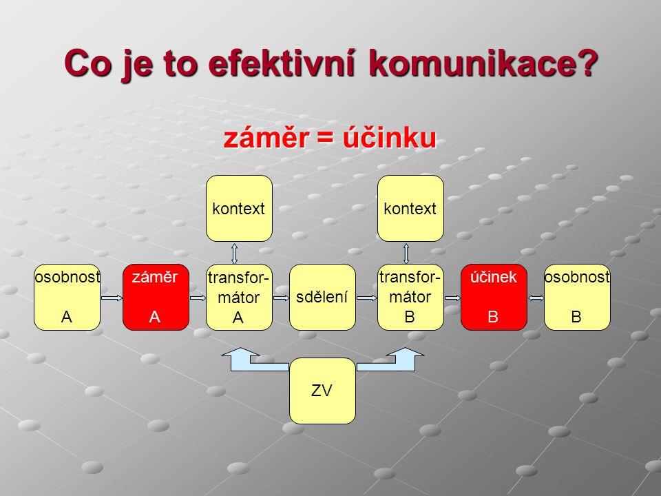 Životní postoje a komunikace Vztah k sobě KomunikaceVztah k druhým +agresivní- -pasivní+ -pasivně-agresivní- +asertivní+