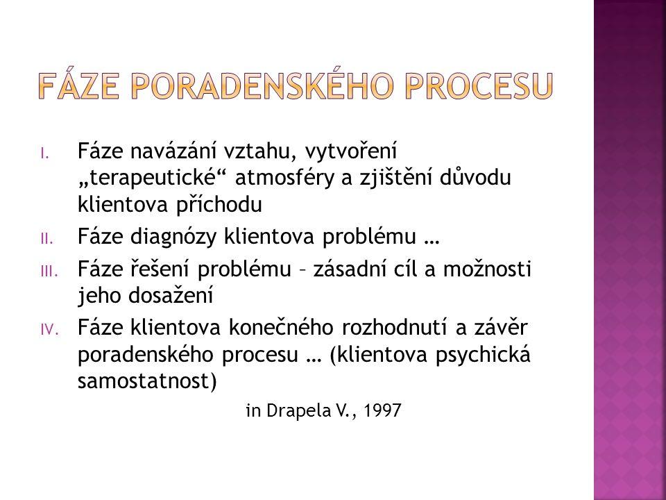 """I. Fáze navázání vztahu, vytvoření """"terapeutické"""" atmosféry a zjištění důvodu klientova příchodu II. Fáze diagnózy klientova problému … III. Fáze řeše"""