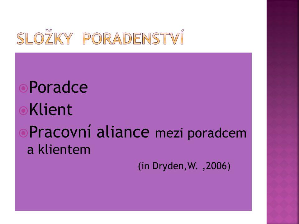  Poradce  Klient  Pracovní aliance mezi poradcem a klientem (in Dryden,W.,2006)