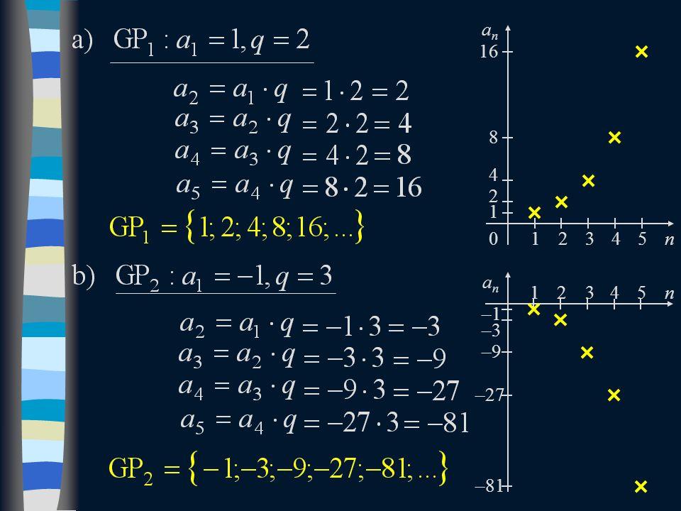 –9 n 2 8 0 anan 1 12345 4 16 n –3 –27 anan –1 12345 –81