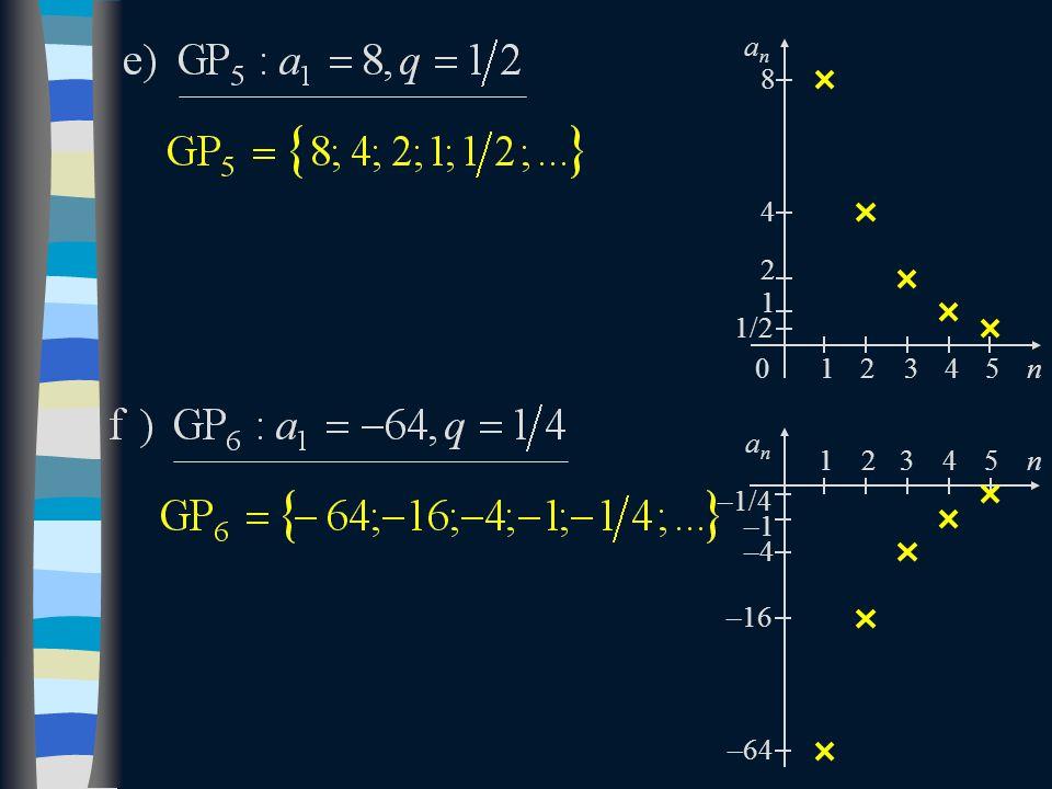 n 1 4 0 anan 1/2 1 2 345 2 8 n –1 –16 anan –1/4 12345 –4 –64