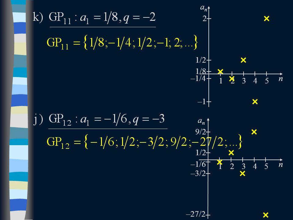 n–1/4 anan –1 12345 1/8 1/2 2 n –3/2 anan –27/2 12345 –1/6 1/2 9/2