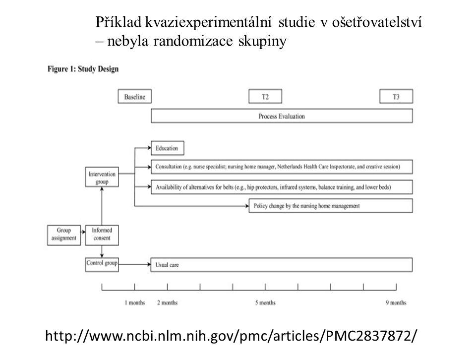 Výzkumný design (6) Neexperimentální studie – někdy nazývané observační studie (pozorování) – není manipulace (např.